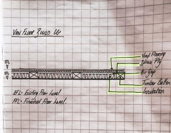 paperilla luonnostelua, lattian rakenne ja eristys.